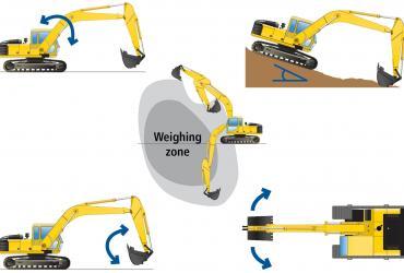 loadrite diagram